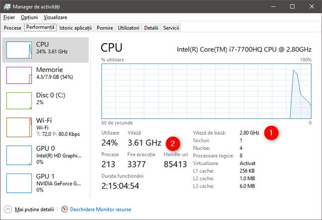 Monitorizarea unui procesor Intel Core i7-770HQ cu Managerul de activități