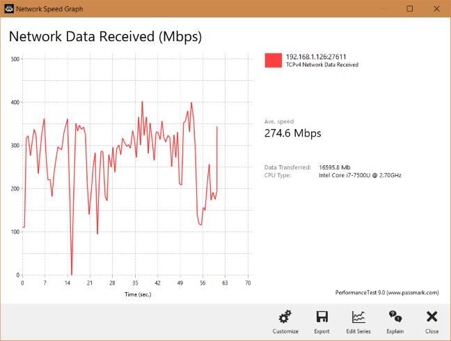 Transfer prin WiFi pe banda de 5 GHz, realizat de Linksys Velop WHW01