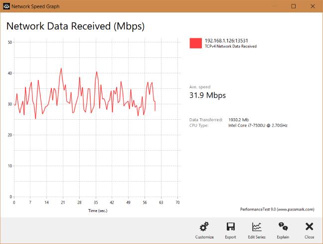 Transfer prin WiFi pe banda de 2.4 GHz, realizat de Linksys Velop WHW01