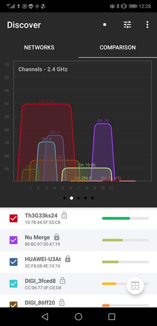 NetSpot pentru Android