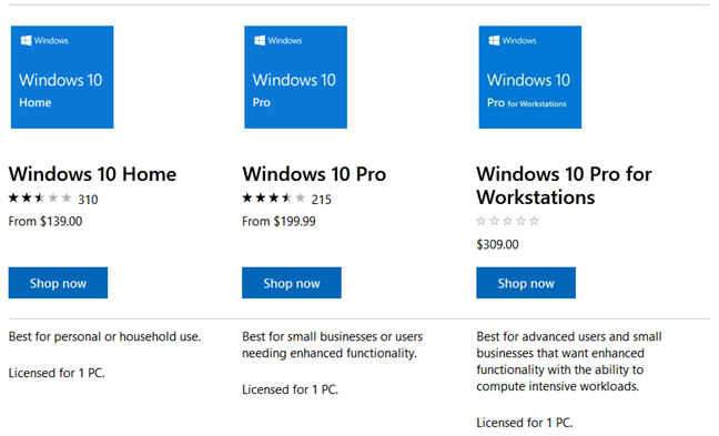 Prețuri licențe Windows 10 retail