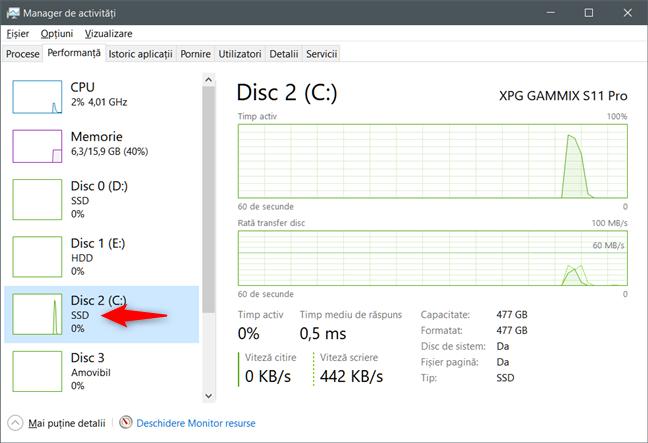 Managerul de activități arată dacă unitățile tale de stocare sunt HDD-uri sau SSD-uri
