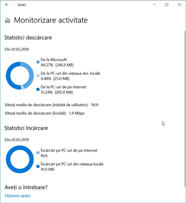 Câte actualizări pentru Windows 10 au fost descărcate și încărcate