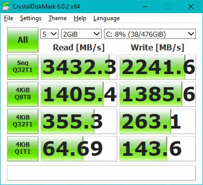 Benchmark SSD ADATA XPG Gammix S11 Pro cu CrystalDiskMark