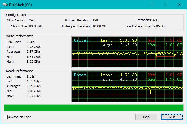 Benchmark SSD ADATA XPG Gammix S11 Pro, cu DiskMark