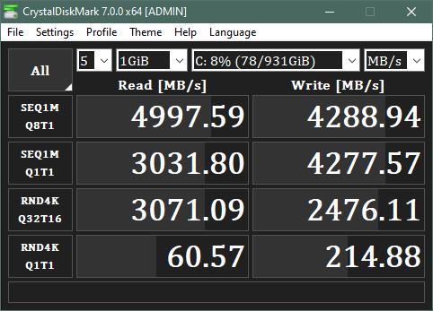 SSD ADATA XPG Gammix S50: Rezultate benchmark în CrystalDiskMark