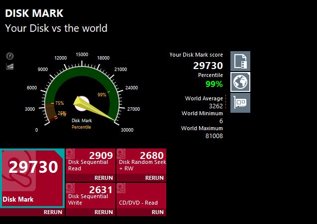 SSD ADATA XPG Gammix S50 SSD: Rezultate în PassMark Performance Test