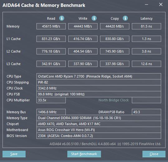 AIDA64 Cache & Memory Benchmark