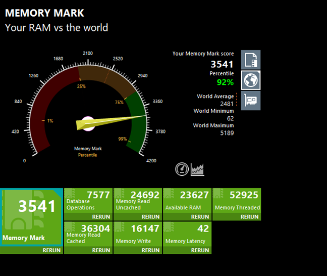 Testele PassMark Memory Mark