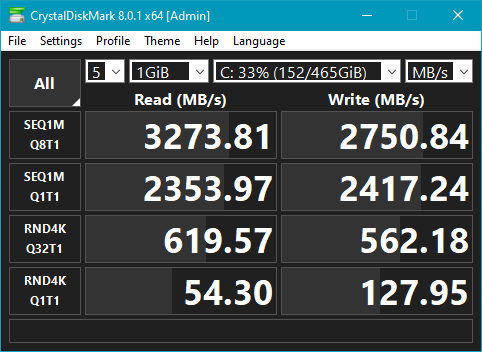 SSD Crucial P5: Rezultate benchmark în CrystalDiskMark
