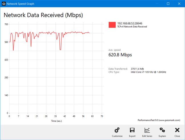 TP-Link Deco X20 - Transfer wireless prin Wi-Fi 5