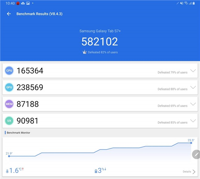 Samsung Galaxy Tab S7+ rezultate benchmark: AnTuTu