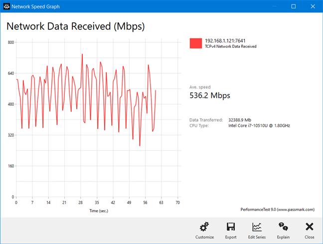 Mercusys MR70X - Transfer prin Wi-Fi 6