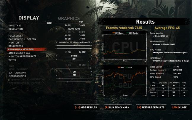 ASUS ROG Flow X13 GV301 - benchmark în Shadow of the Tomb Raider