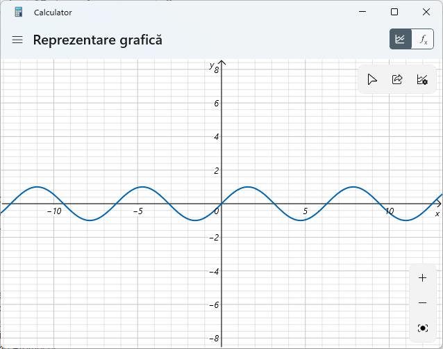 Reprezentare grafică în Calculatorul din Windows 11